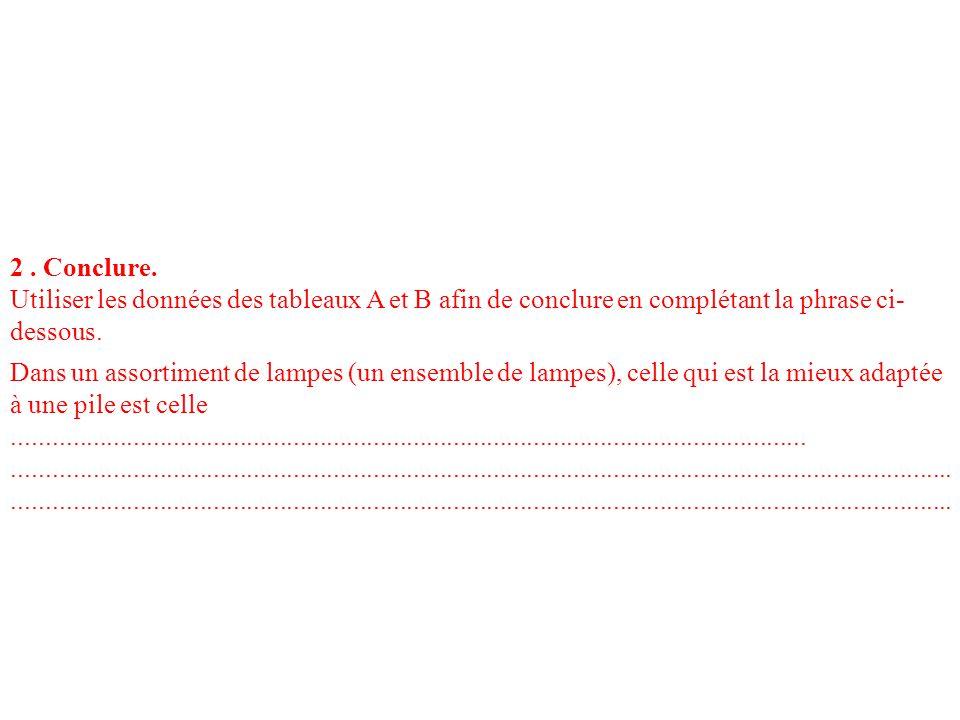 2 . Conclure. Utiliser les données des tableaux A et B afin de conclure en complétant la phrase ci-dessous.