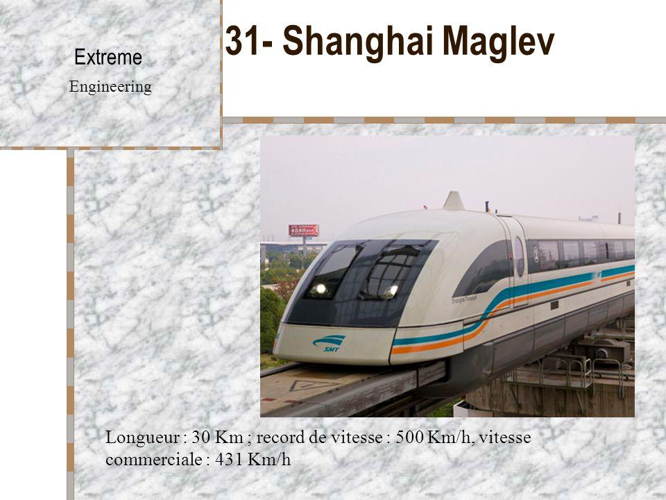 31- Shanghai Maglev Extreme Engineering