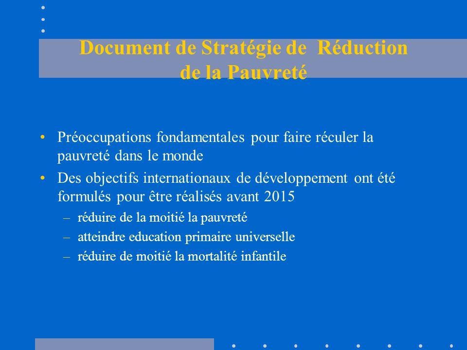 Document de Stratégie de Réduction de la Pauvreté