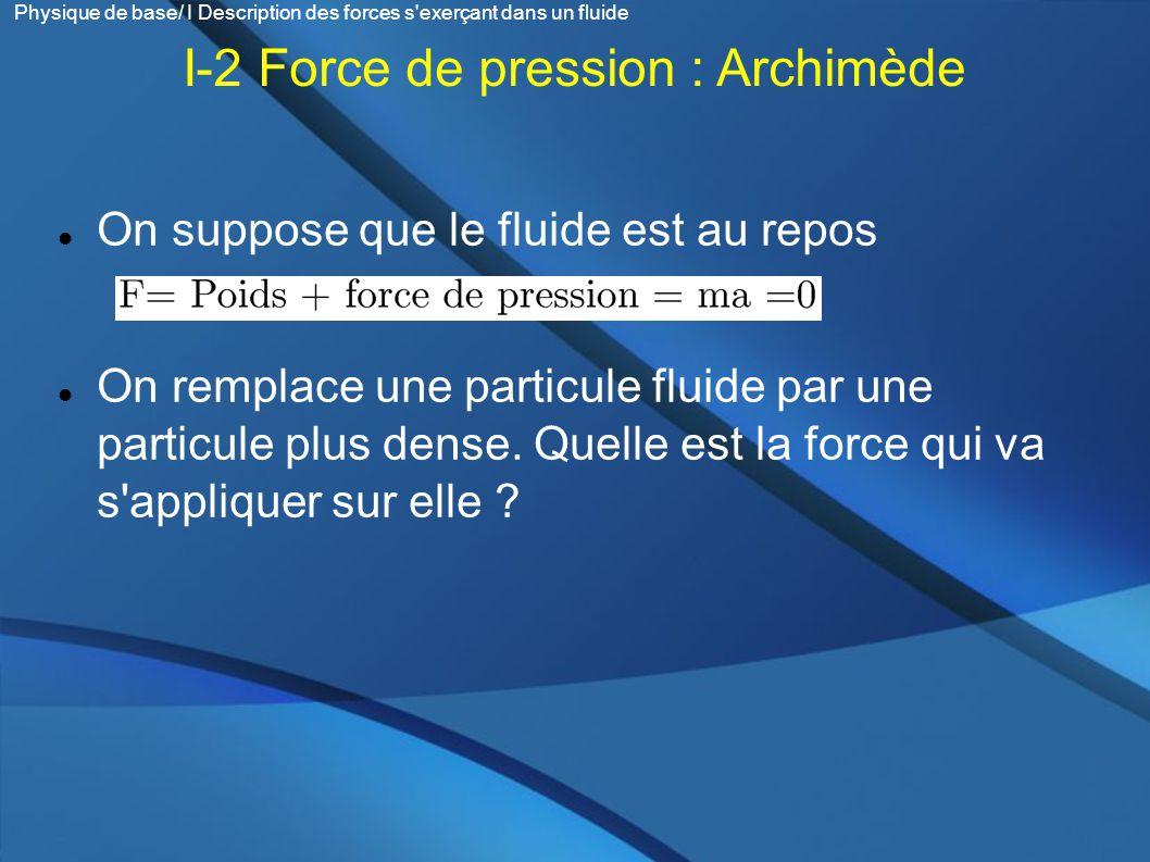 I-2 Force de pression : Archimède