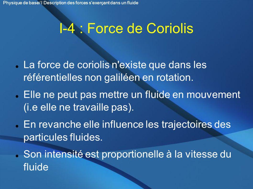 Physique de base/ I Description des forces s exerçant dans un fluide
