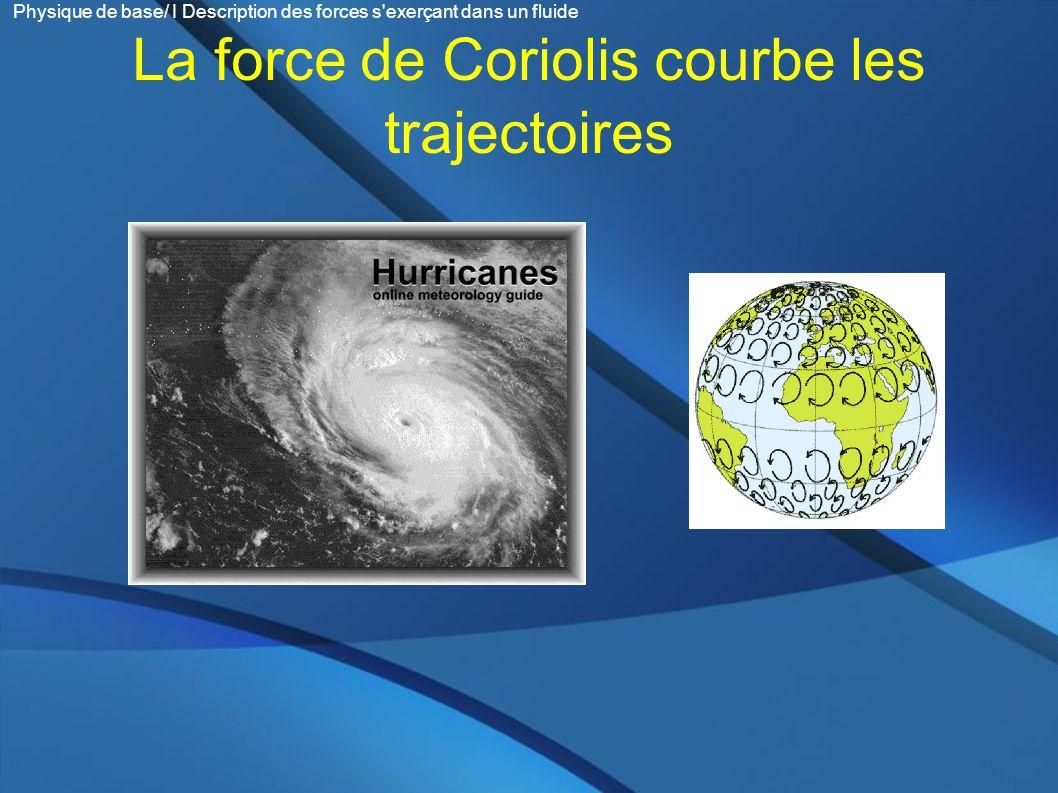 La force de Coriolis courbe les trajectoires