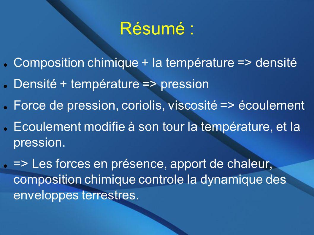 Résumé : Composition chimique + la température => densité