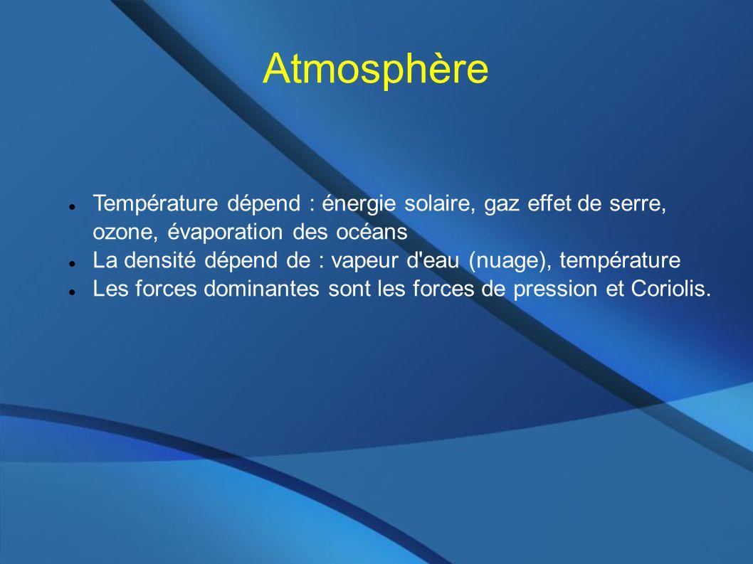 Atmosphère Température dépend : énergie solaire, gaz effet de serre, ozone, évaporation des océans.