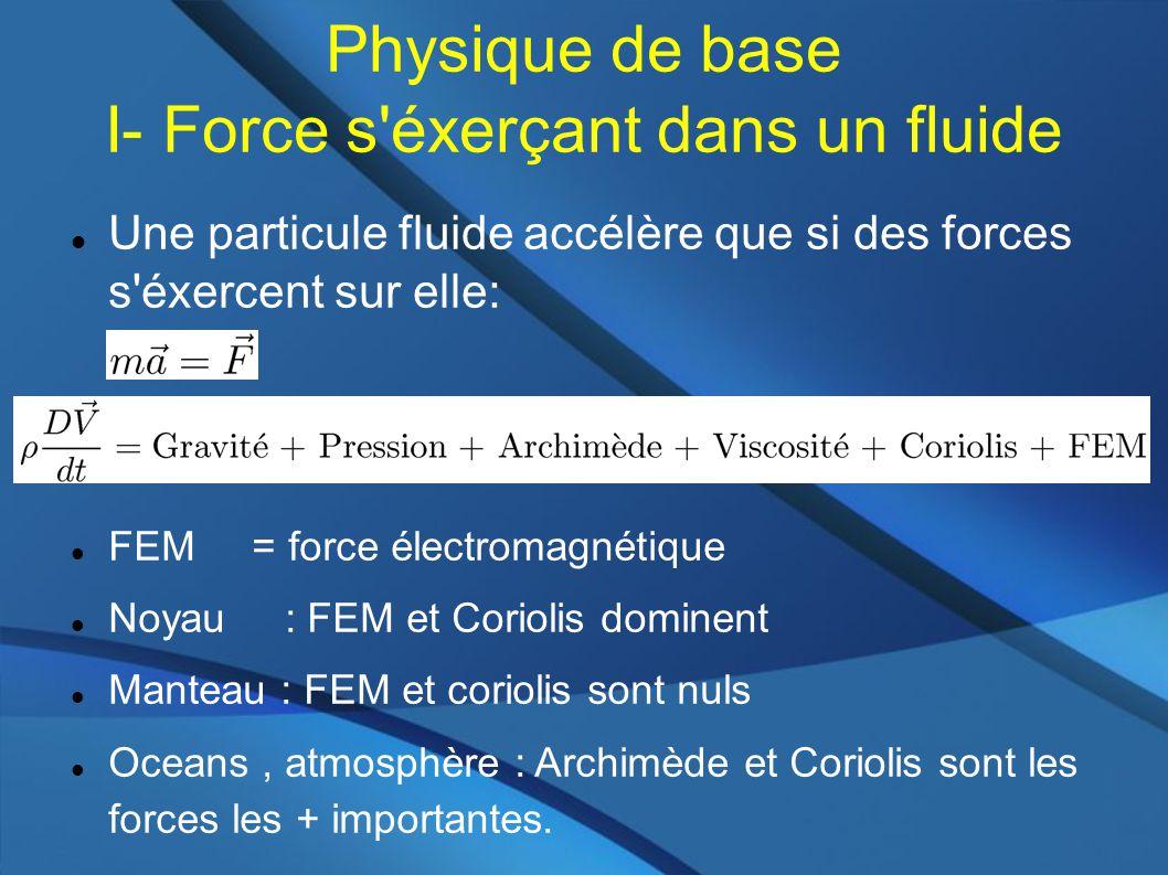 Physique de base I- Force s éxerçant dans un fluide