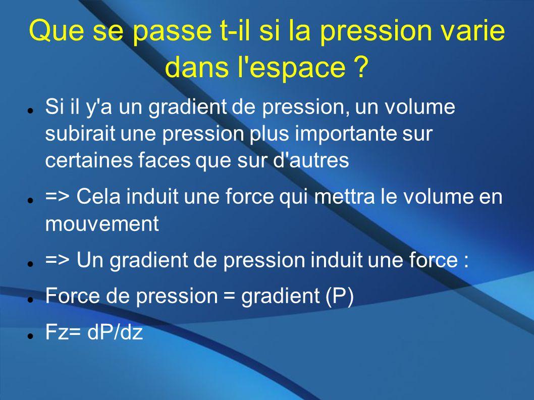 Que se passe t-il si la pression varie dans l espace