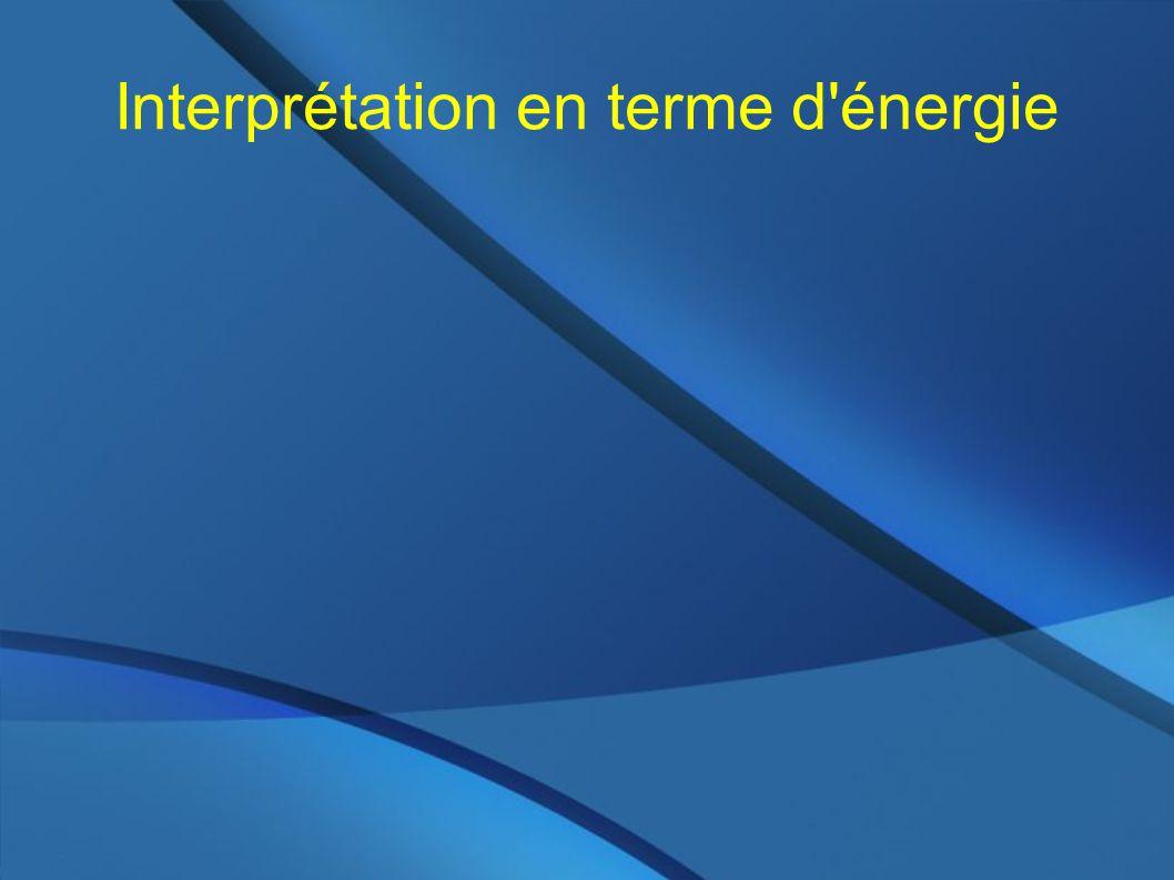 Interprétation en terme d énergie