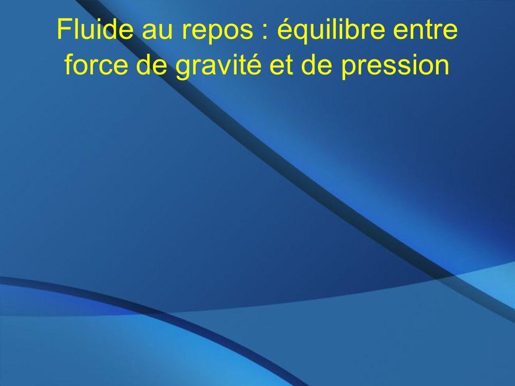 Fluide au repos : équilibre entre force de gravité et de pression