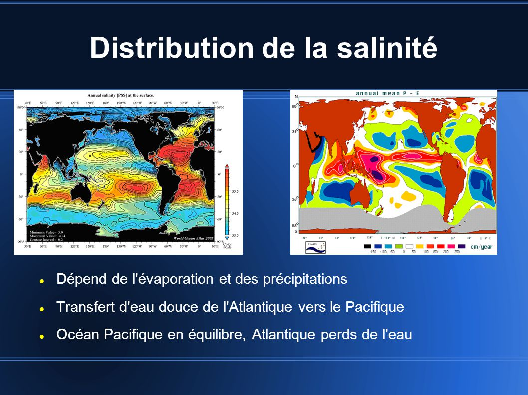 Distribution de la salinité