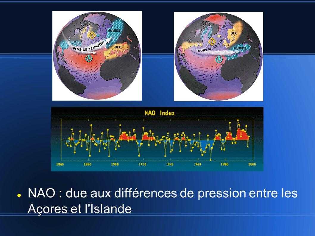 NAO : due aux différences de pression entre les Açores et l Islande
