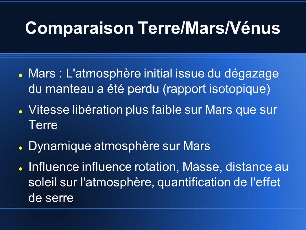 Comparaison Terre/Mars/Vénus