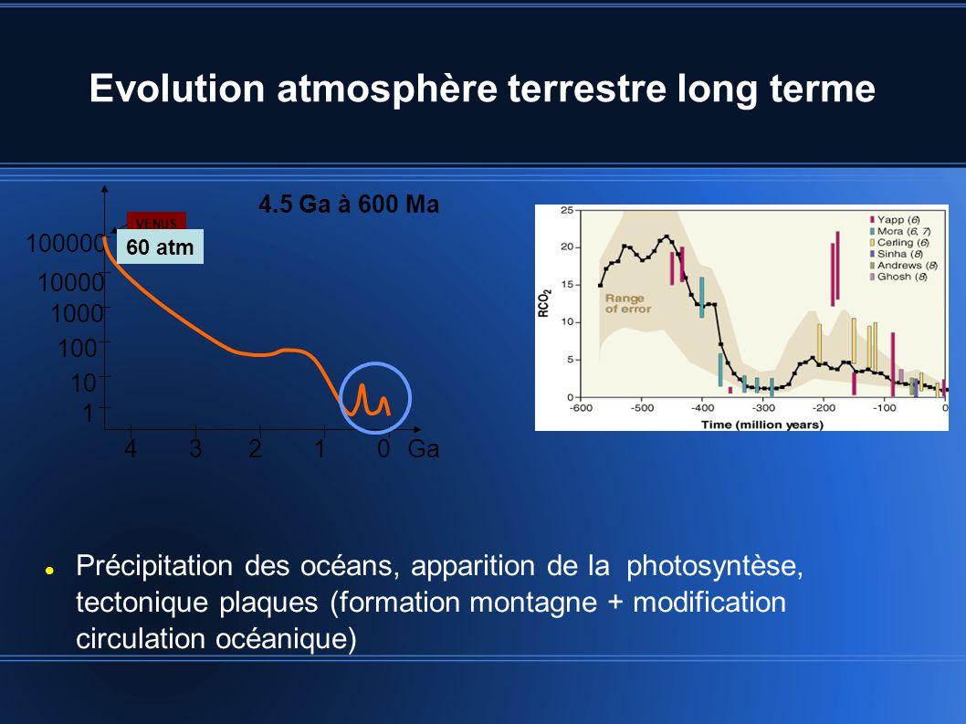 Evolution atmosphère terrestre long terme
