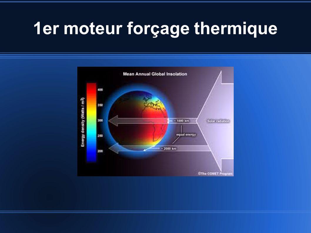 1er moteur forçage thermique