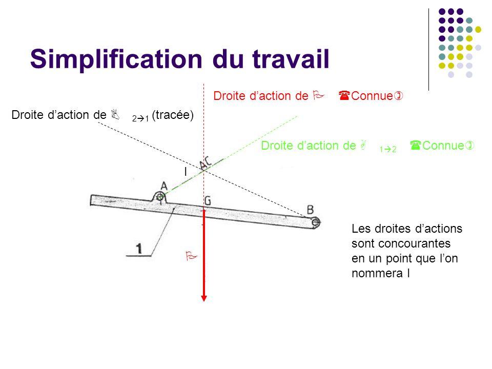 Simplification du travail