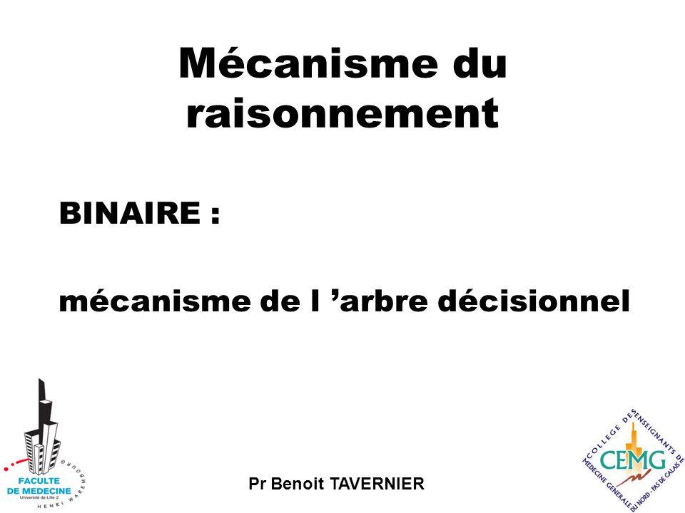Mécanisme du raisonnement