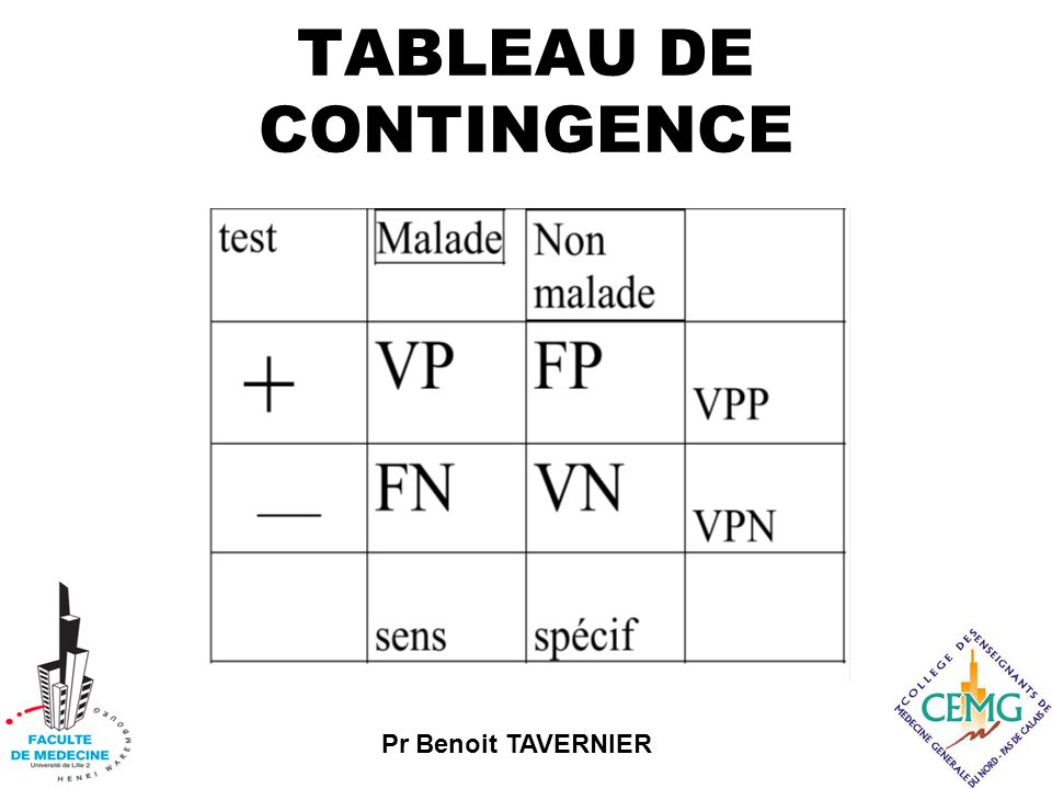 TABLEAU DE CONTINGENCE