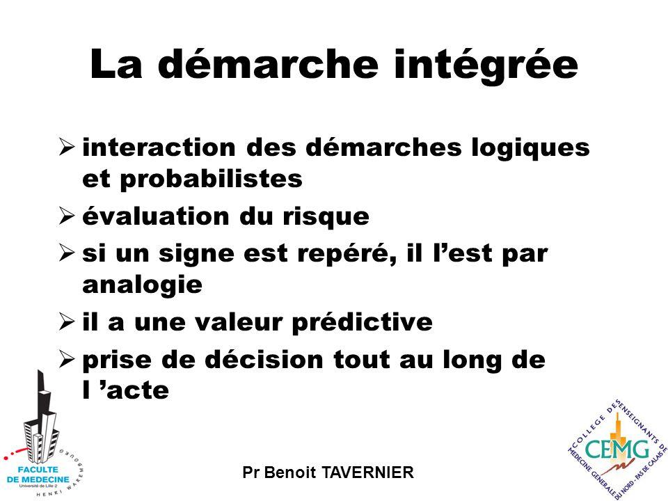 La démarche intégrée interaction des démarches logiques et probabilistes. évaluation du risque. si un signe est repéré, il l'est par analogie.
