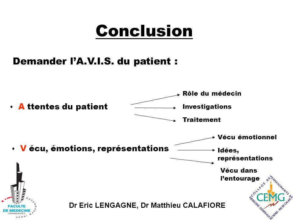 Conclusion Demander l'A.V.I.S. du patient :