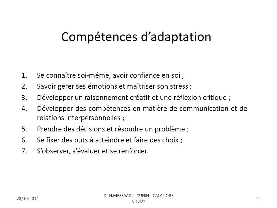 Compétences d'adaptation