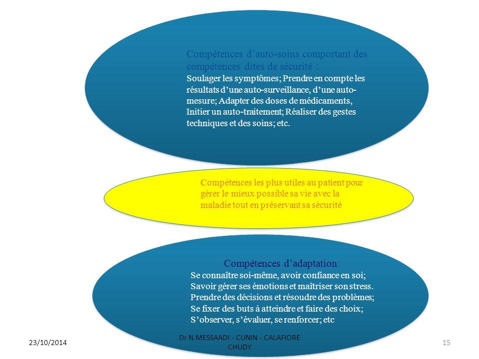 Compétences d'adaptation: