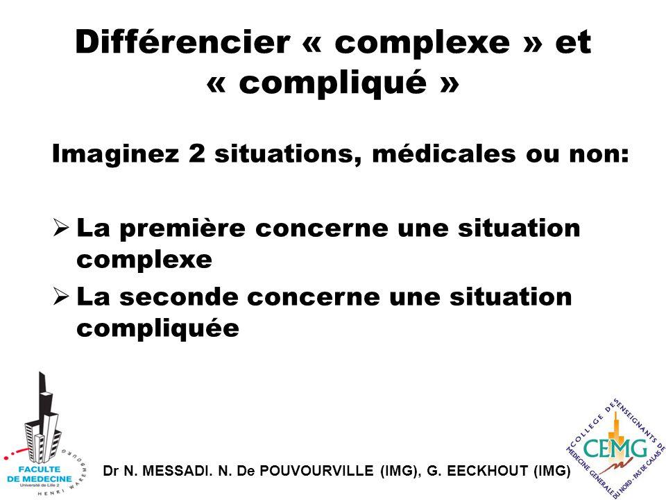 Différencier « complexe » et « compliqué »