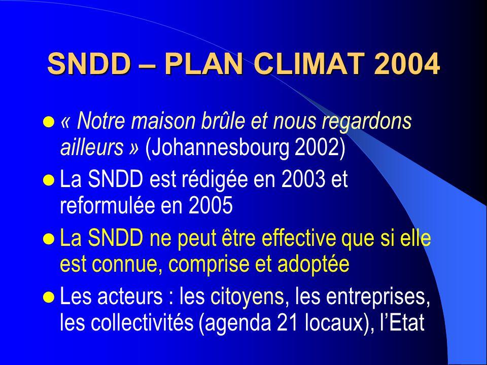SNDD – PLAN CLIMAT 2004 « Notre maison brûle et nous regardons ailleurs » (Johannesbourg 2002) La SNDD est rédigée en 2003 et reformulée en 2005.