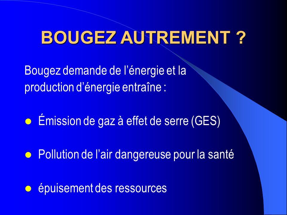BOUGEZ AUTREMENT Bougez demande de l'énergie et la