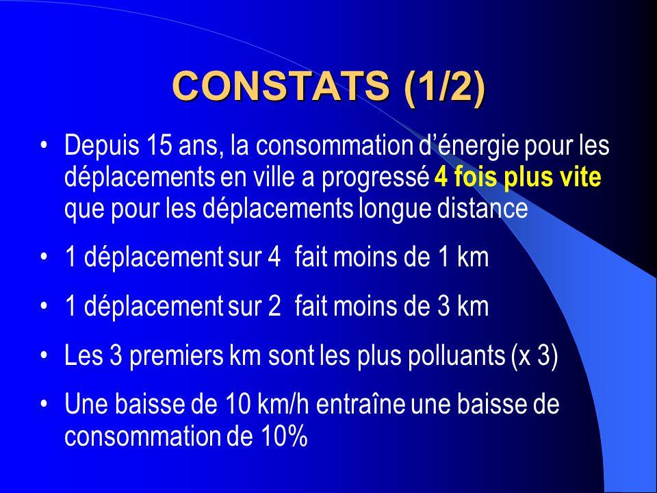 CONSTATS (1/2)