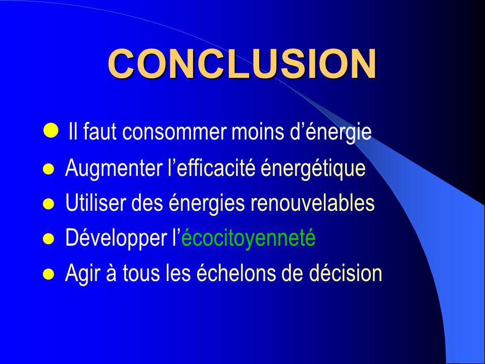 CONCLUSION Il faut consommer moins d'énergie