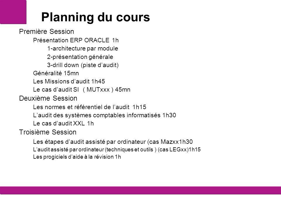 Planning du cours Première Session Deuxième Session Troisième Session