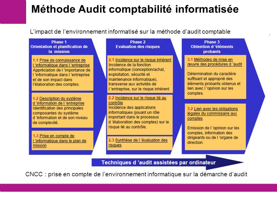 Méthode Audit comptabilité informatisée