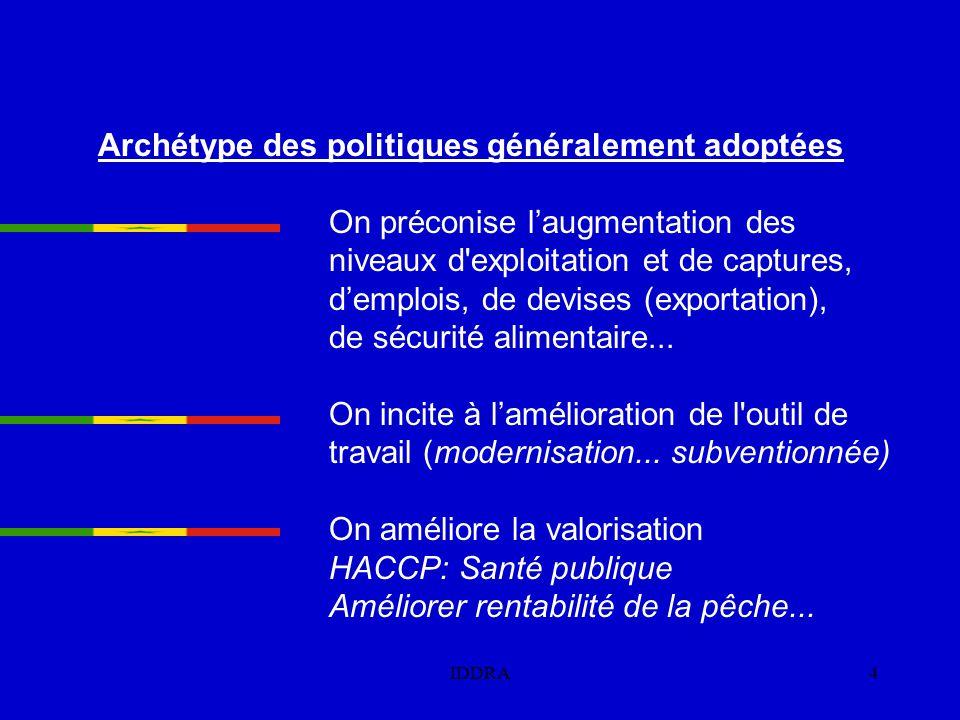 Archétype des politiques généralement adoptées