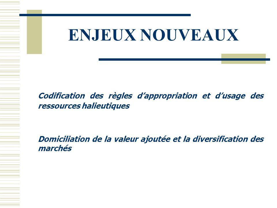 ENJEUX NOUVEAUX Codification des règles d'appropriation et d'usage des ressources halieutiques