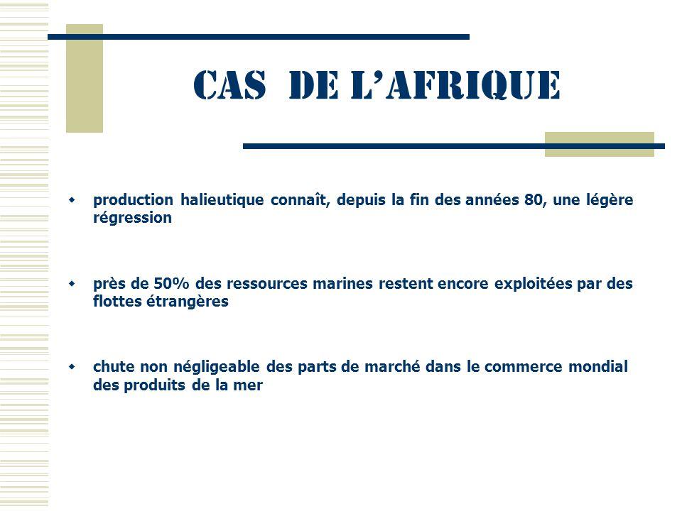 CAS DE L'AFRIQUE production halieutique connaît, depuis la fin des années 80, une légère régression.