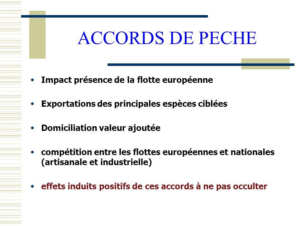 ACCORDS DE PECHE Impact présence de la flotte européenne