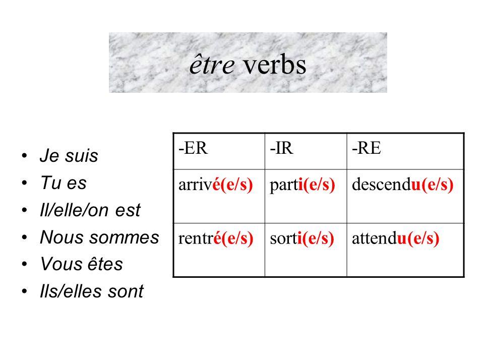 être verbs -ER -IR -RE arrivé(e/s) parti(e/s) descendu(e/s)
