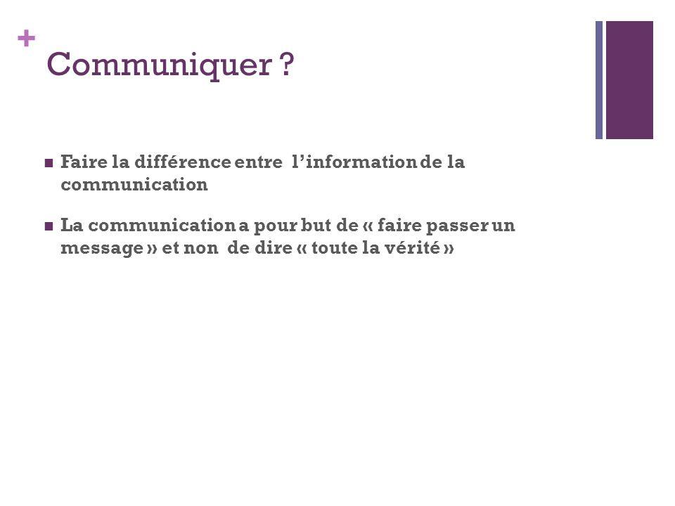 Communiquer Faire la différence entre l'information de la communication.