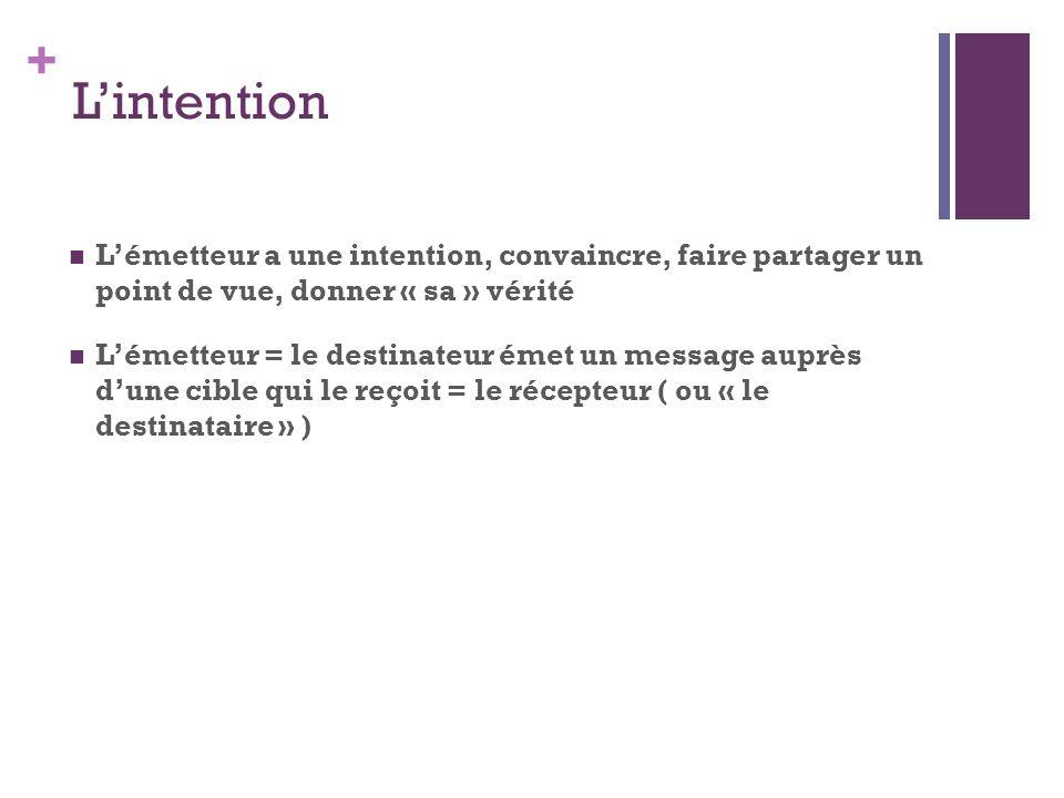 L'intention L'émetteur a une intention, convaincre, faire partager un point de vue, donner « sa » vérité.