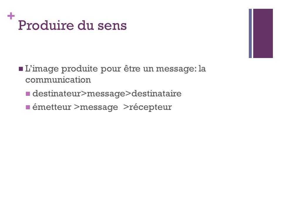 Produire du sens L'image produite pour être un message: la communication. destinateur>message>destinataire.