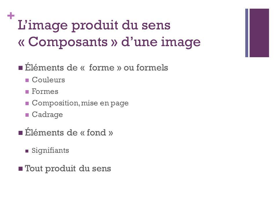 L'image produit du sens « Composants » d'une image
