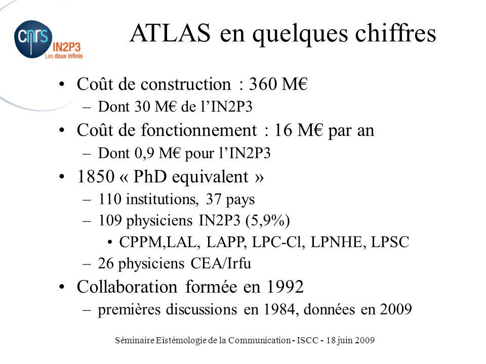 ATLAS en quelques chiffres