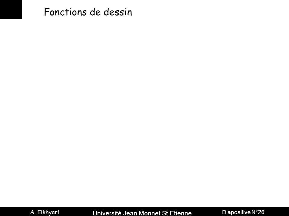 Fonctions de dessin
