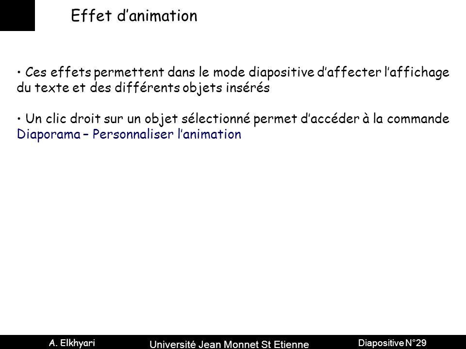 Effet d'animation Ces effets permettent dans le mode diapositive d'affecter l'affichage. du texte et des différents objets insérés.