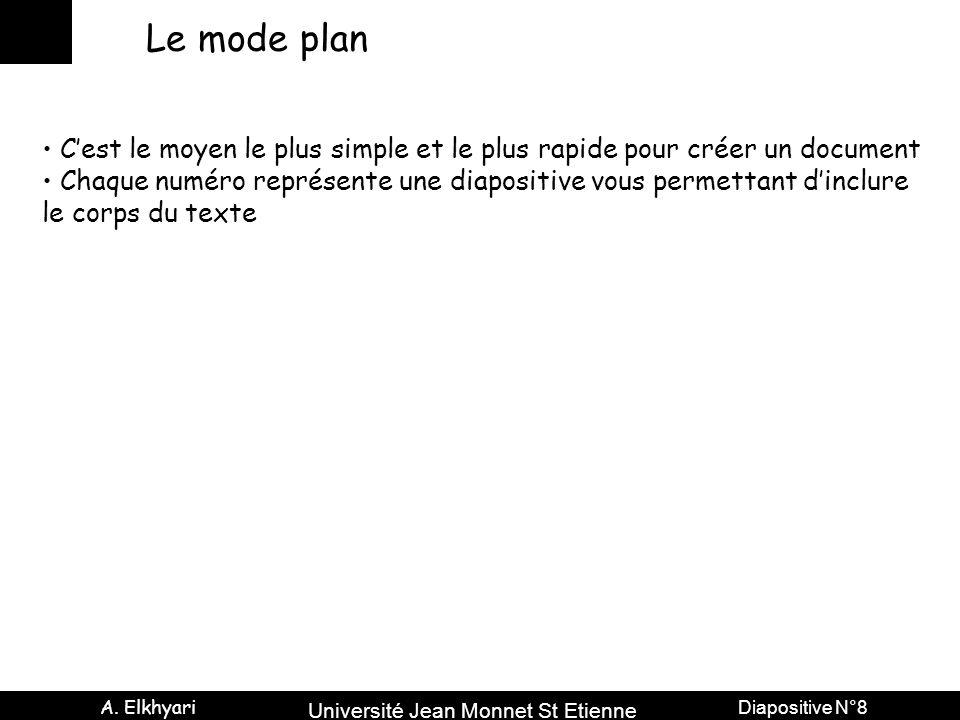 Le mode plan C'est le moyen le plus simple et le plus rapide pour créer un document.