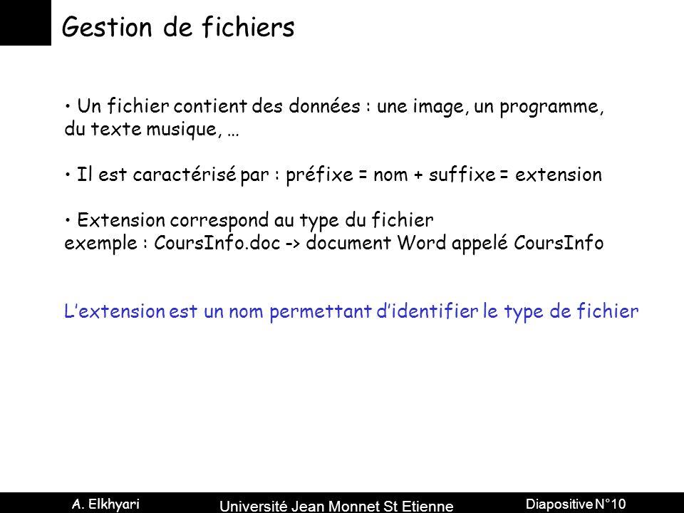 Gestion de fichiers Un fichier contient des données : une image, un programme, du texte musique, …
