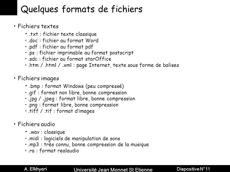 Quelques formats de fichiers