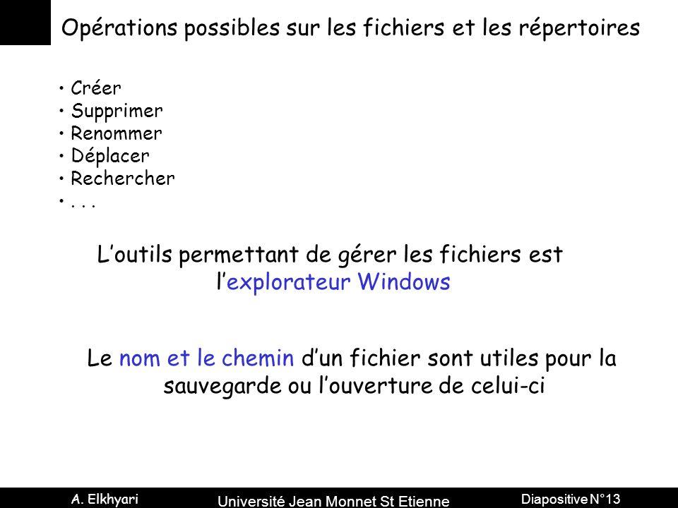 Opérations possibles sur les fichiers et les répertoires