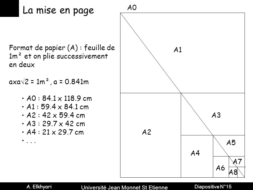 La mise en page A8. A7. A6. A5. A4. A3. A2. A1. A0. Format de papier (A) : feuille de 1m² et on plie successivement en deux.