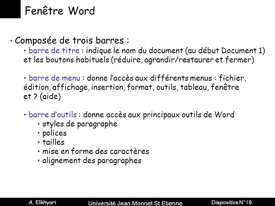 Fenêtre Word Composée de trois barres :