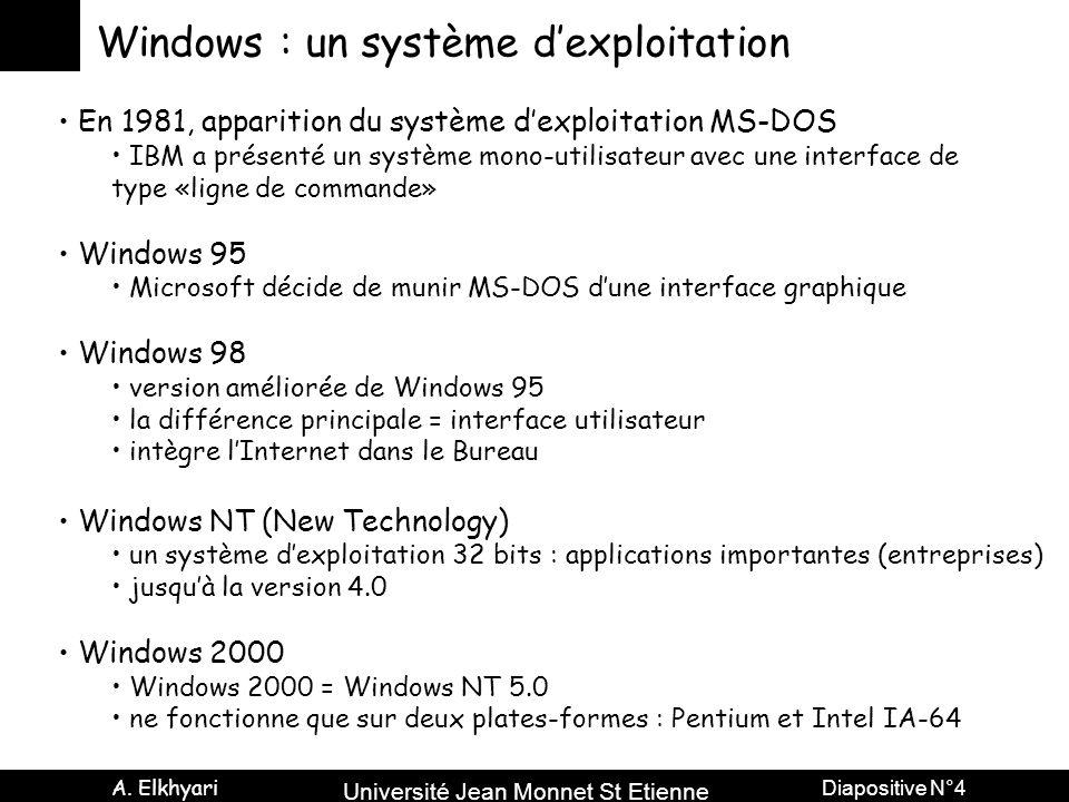 Windows : un système d'exploitation